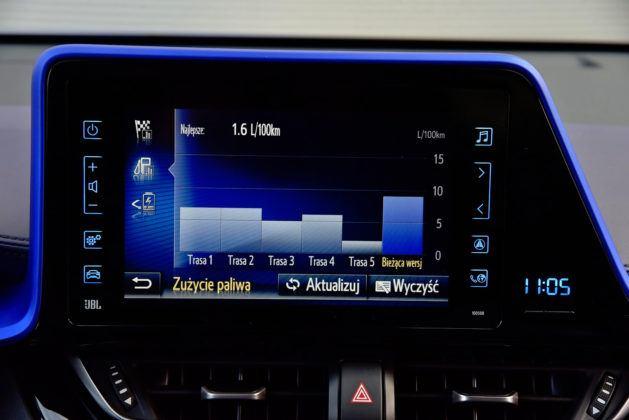 Toyota C-HR - wyświetlacz, spalanie