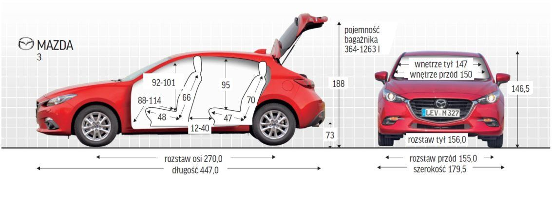 Mazda 3 - wymiary
