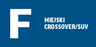 Miejski crossover/SUV Auto Lider 2017