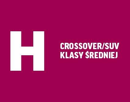 Crossover/SUV klasy średniej - Auto Lider 2017