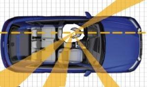 Martwe pole - schemat ograniczenia pola widzenia