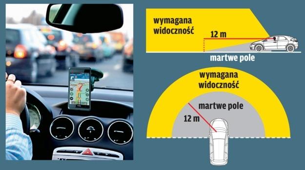 Szwajcaria zasady umieszczania nawigacji