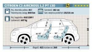 Citroen C3 Aircross - wymiary