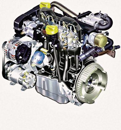 Renault 1.5 dCi - silnik