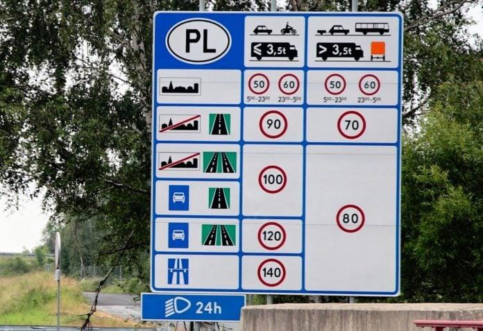 Limity i ograniczenia prędkości w Polsce