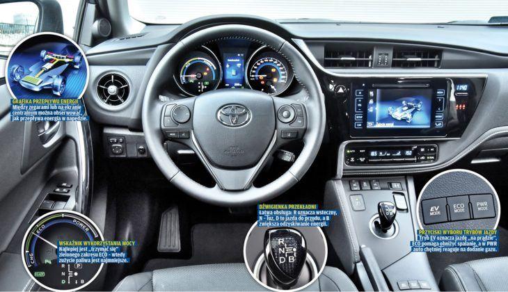 Toyota Auris Hybrid - deska z opisami