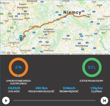 Toyota Auris Hybrid spalanie - autostrada w Niemczech, prędkość do 130 km