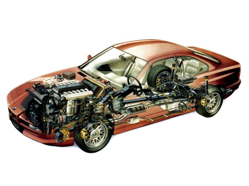 BMW 850i (1989)