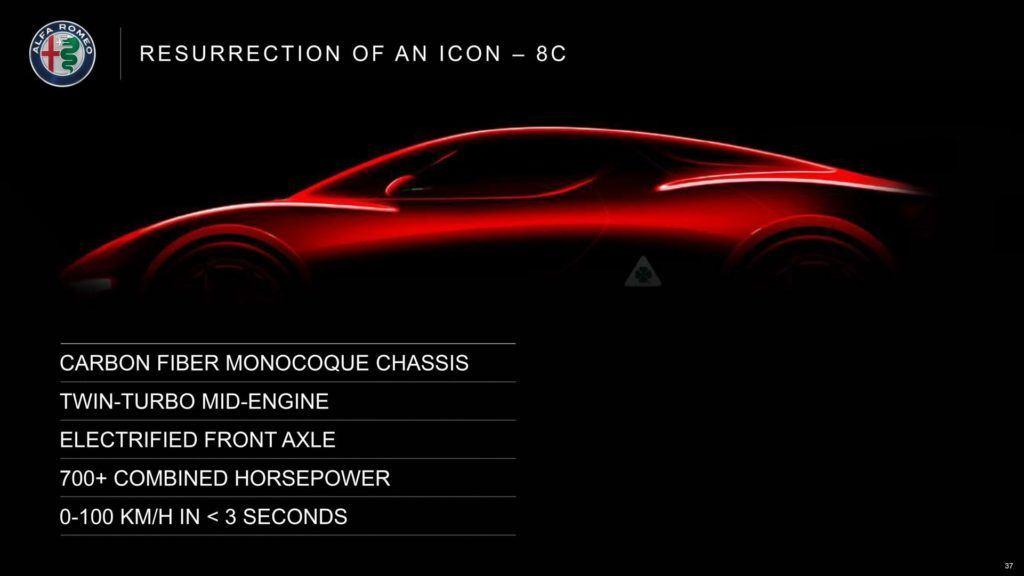 Alfa Romeo 8C (2022): zapowiedź