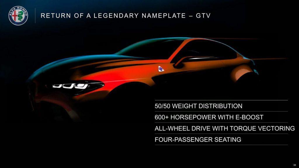 Alfa Romeo GTV (2022): zapowiedź