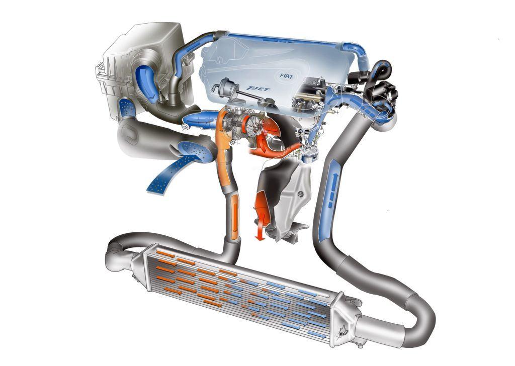 Silnik 1.4 T-Jet - opinie