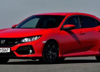 Honda Civic - dane techniczne