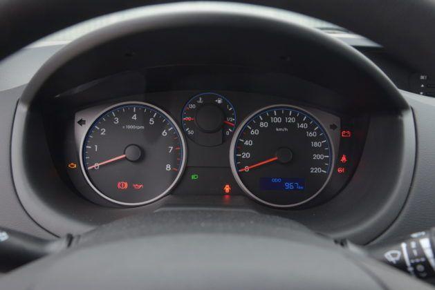 Hyundai i20 - wskaźniki