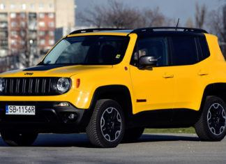 Jeep Renegade - dane techniczne