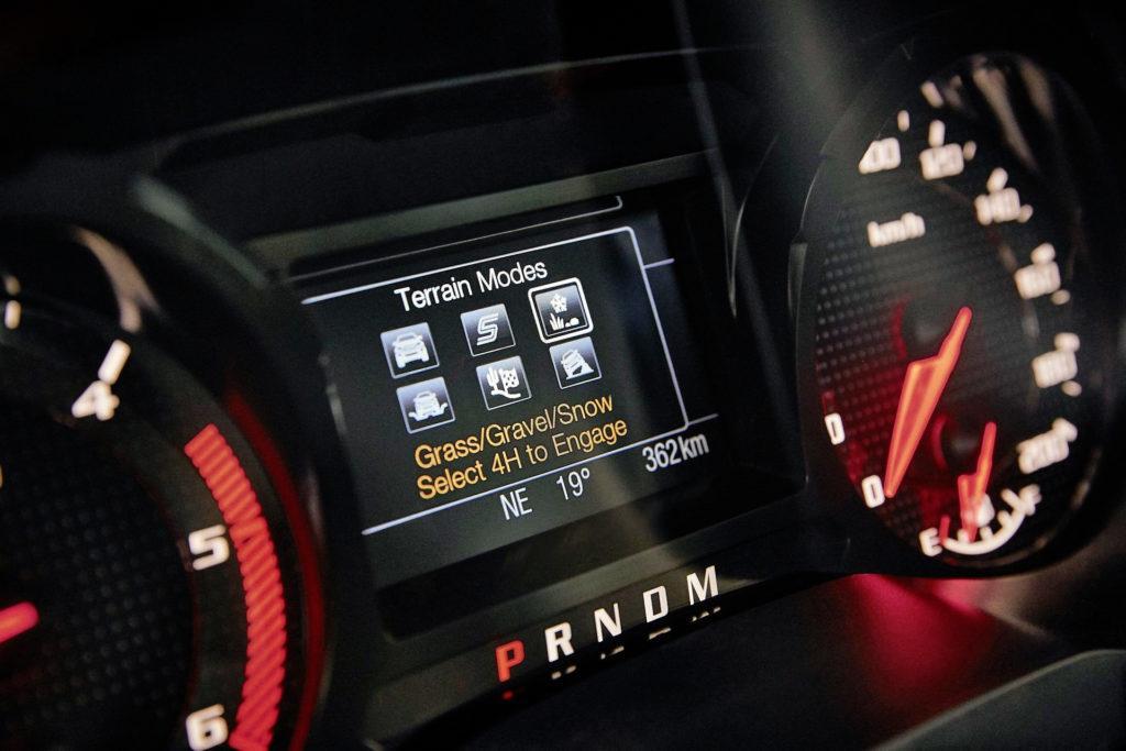 Ford Ranger Raptor - zegary