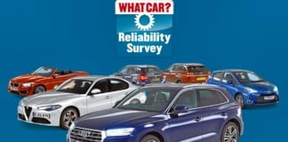 Raport What Car - otwierające