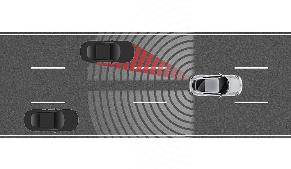 Systemy bezpieczeństwa w Porsche 911