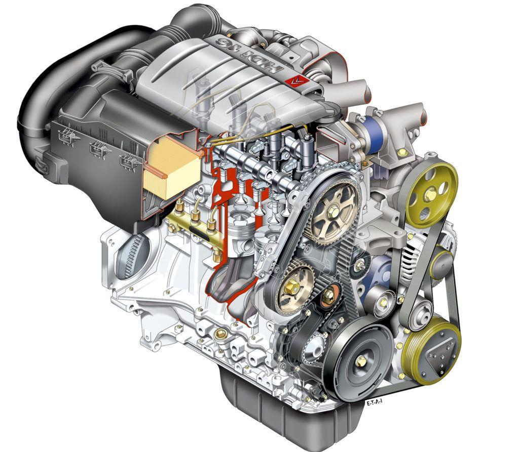 Najlepsze silniki - 1.6 HDI