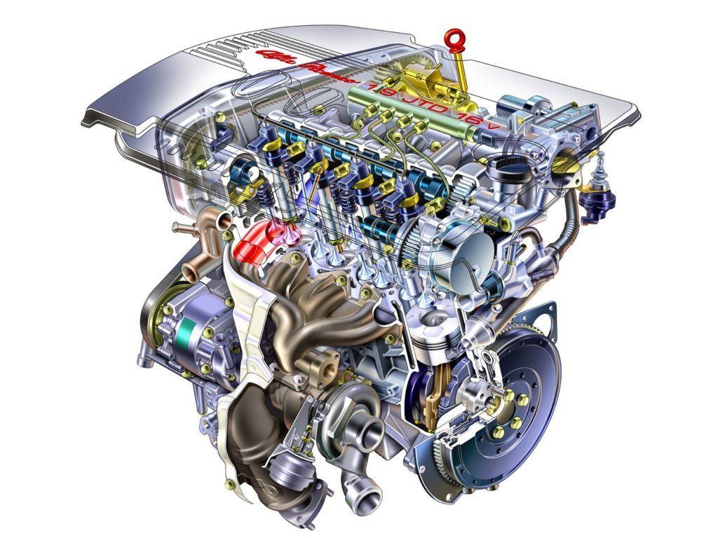najlepsze silniki - 1.9 JTD