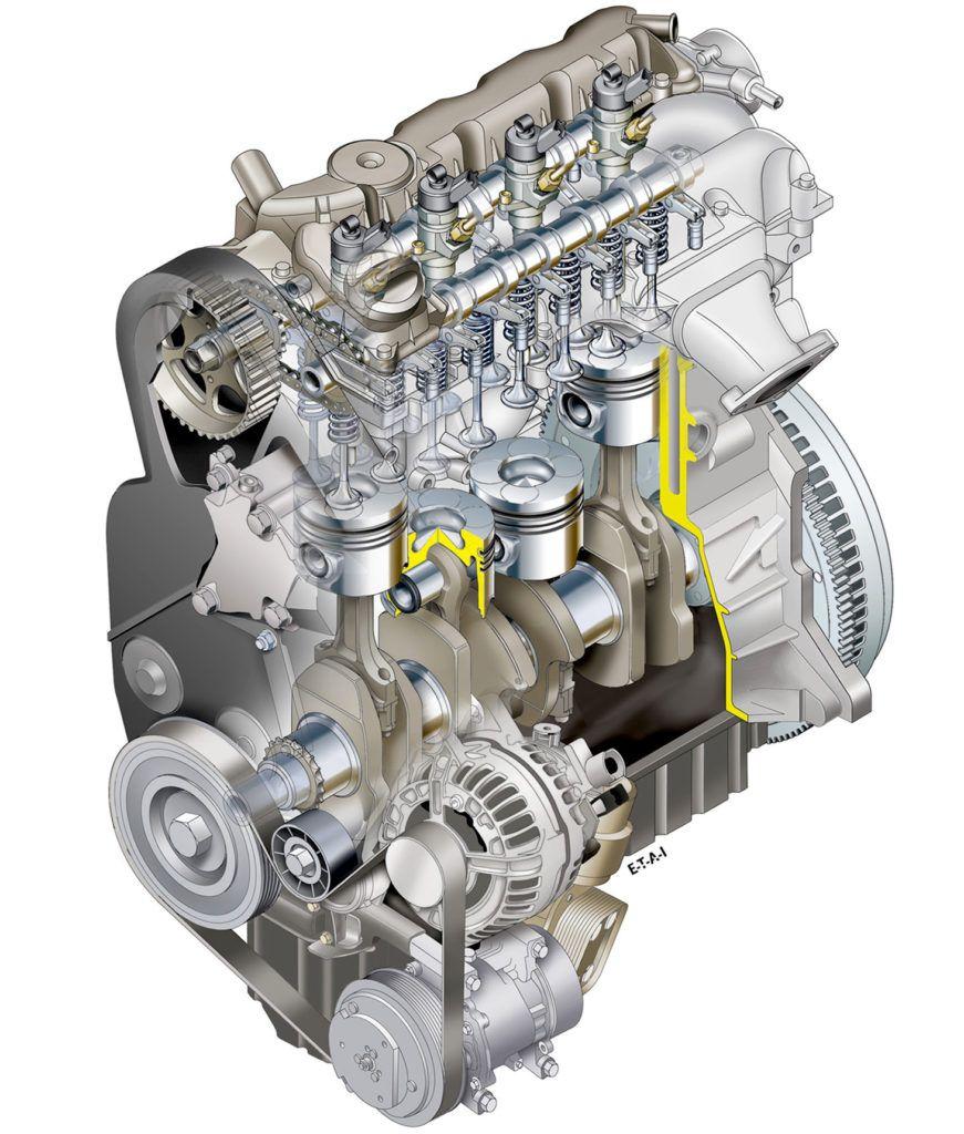 najlepsze silniki 2.0 HDI