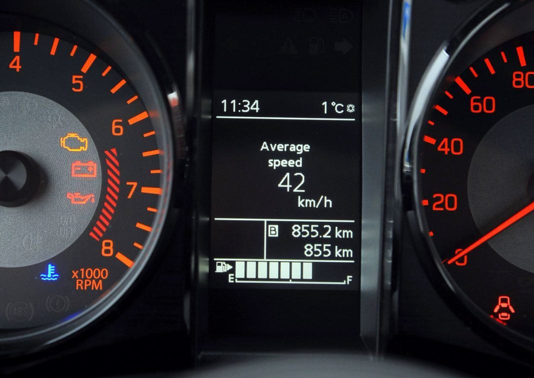 Suzuki Jimny - zegary