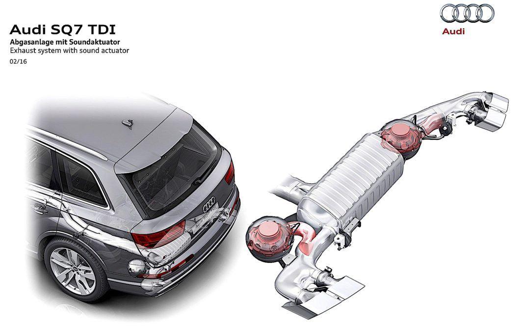 Audi SQ7 - głośniki w wydechu