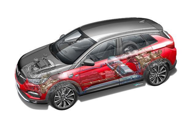 Opel Grandland X Hybrid4 - przekrój