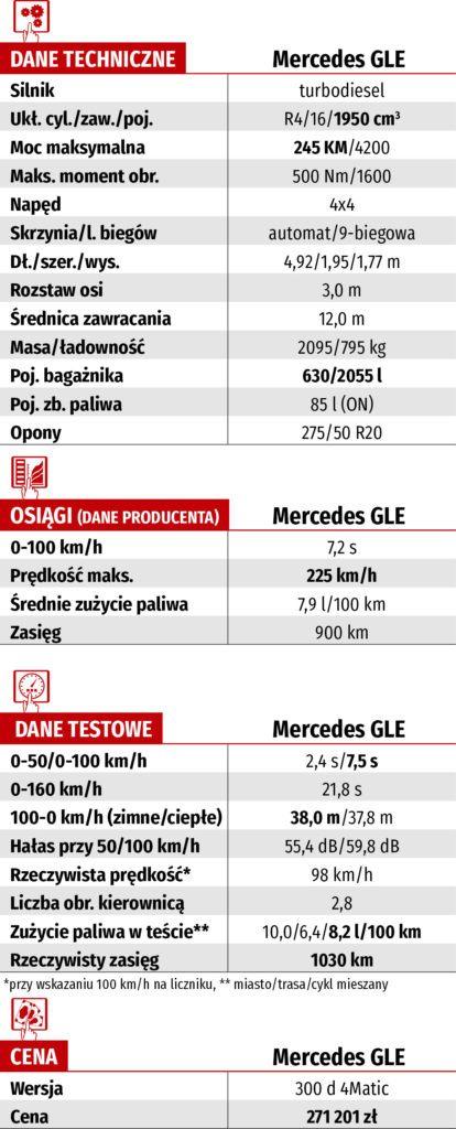 Tabela DT Mercedes GLE 300 d