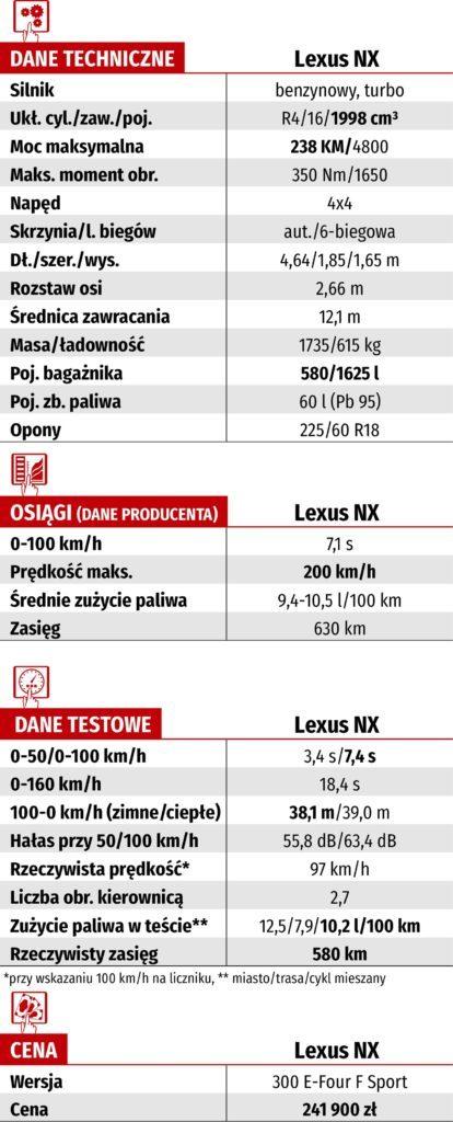 Tabela WK-DANE TECH_LEXUS NX