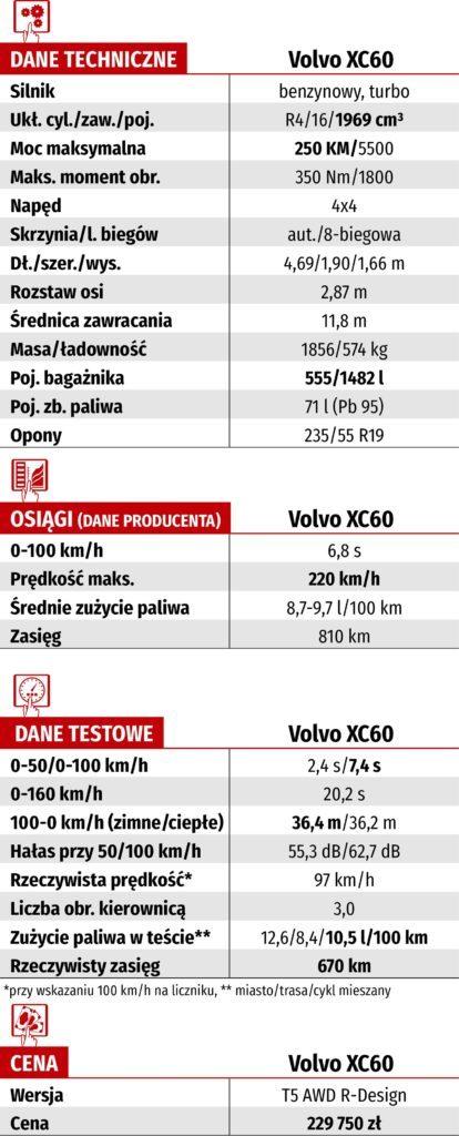 Tabela WK-DANE TECH_VOLVO XC60