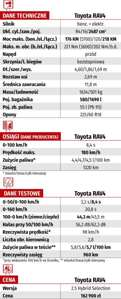 toyota rav4 hybrid - dane techniczne (1) (1)