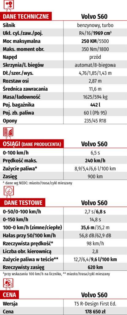 volvo s60 t5 - dane techniczne