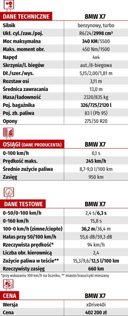 Tabela WK-DANE TECH_BMW X7