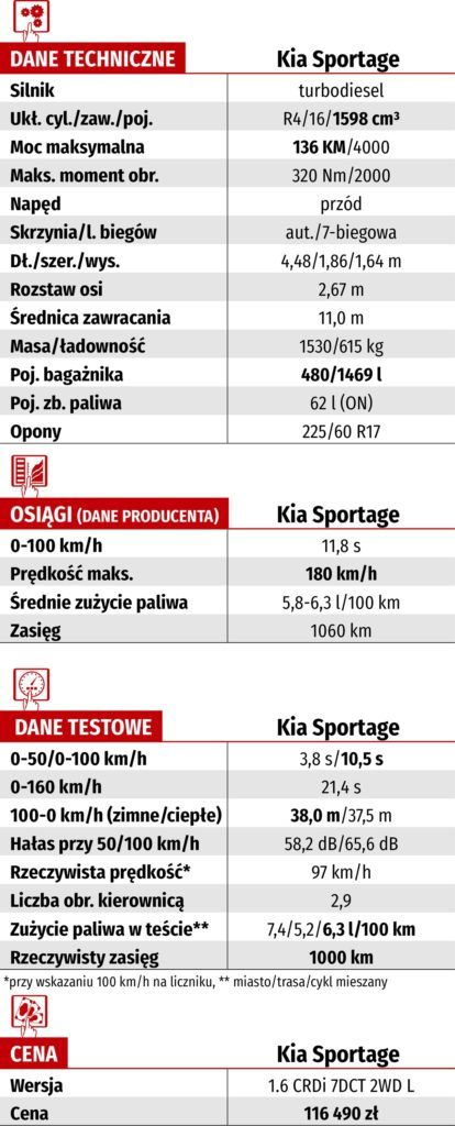 Tabela WK-DANE TECH_KIA SPOARTAGE 1.6 CRDI