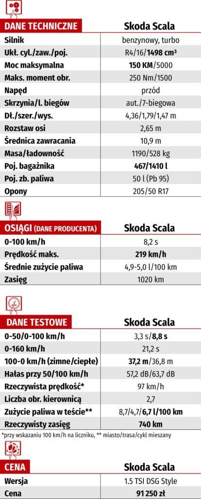 Tabela WK-DANE TECH_SKODA SCALA
