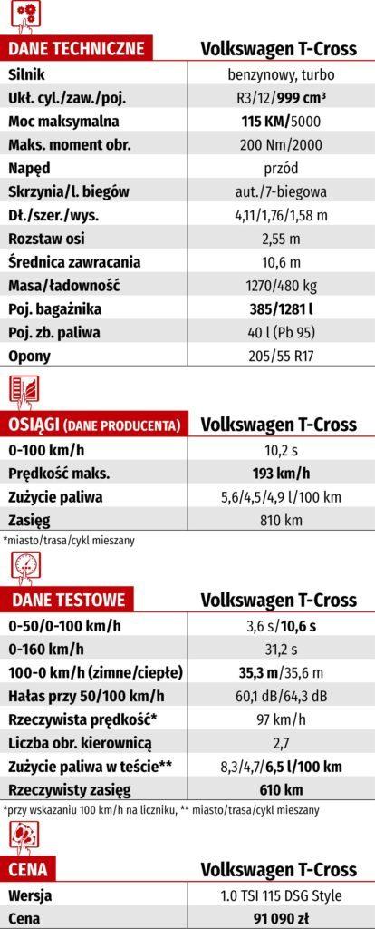 Tabela WK-DANE TECH_VOLKSWAGEN T-CROSS