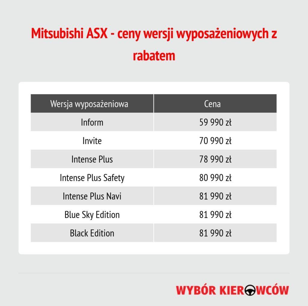 mitsubishi-asx-ceny