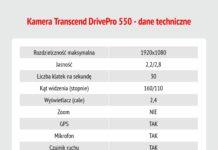 Kamera Transcend DrivePro 550