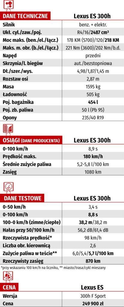 Tabela WK-DANE TECH_LEXUS ES 300h