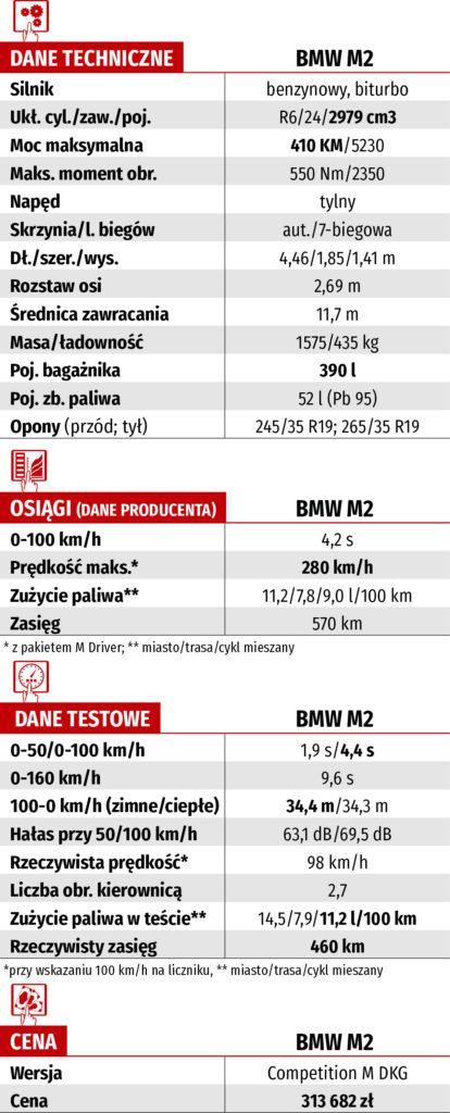 bmw m2 competition dane techniczne