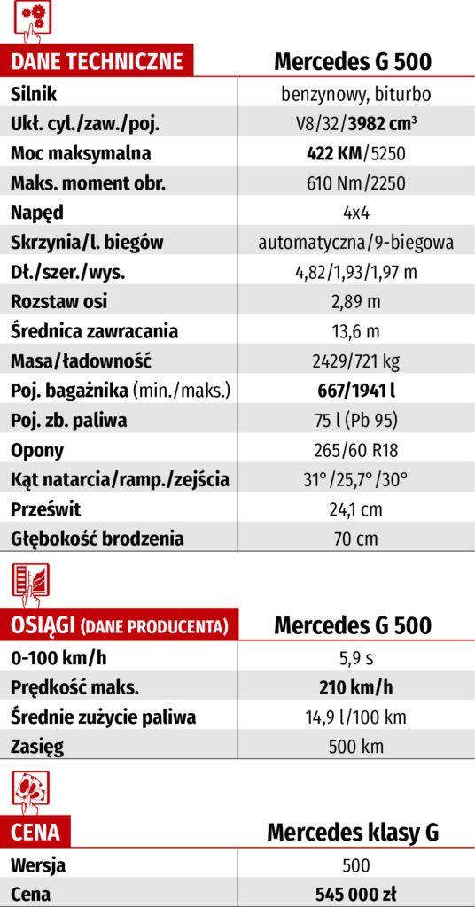 dane techniczne mercedes g 500