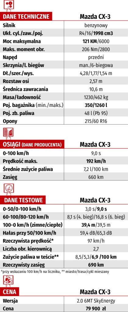 mazda cx-3 tabela techniczna