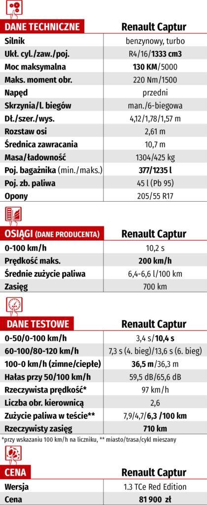 renault captur tabela techniczna