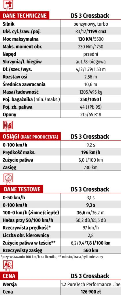 Tabela techniczna DS 3 Crossback 1.2 PureTech 130 Performance Line