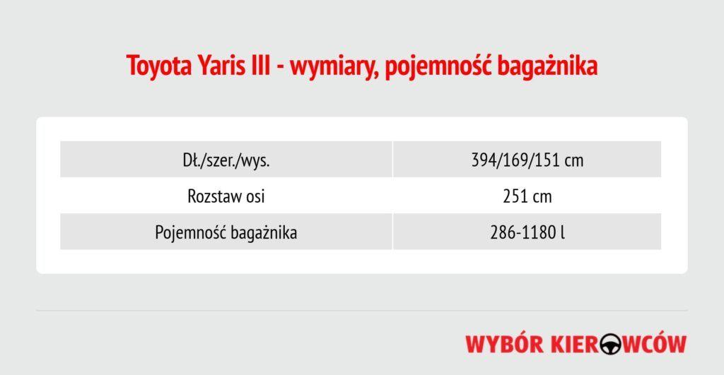 toyota-yaris-iii-wymiary
