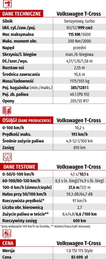 vw t-cross tabela techniczna
