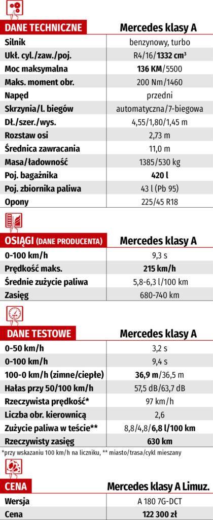 dane techniczne mercedes klasy a limuzyna