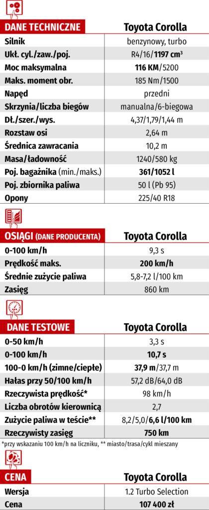 dane techniczne toyota corolla 1.2 turbo selection