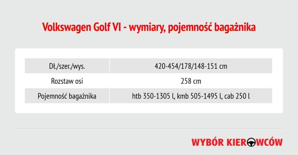 volkswagen-golf-vi-wymiary