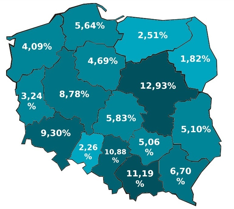 Najpopularniejsze województwa